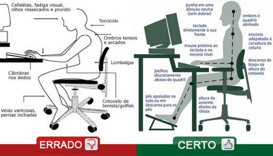 Cadeira gamer: os melhores benefícios